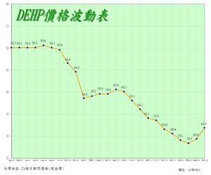 DEHP-2016-04